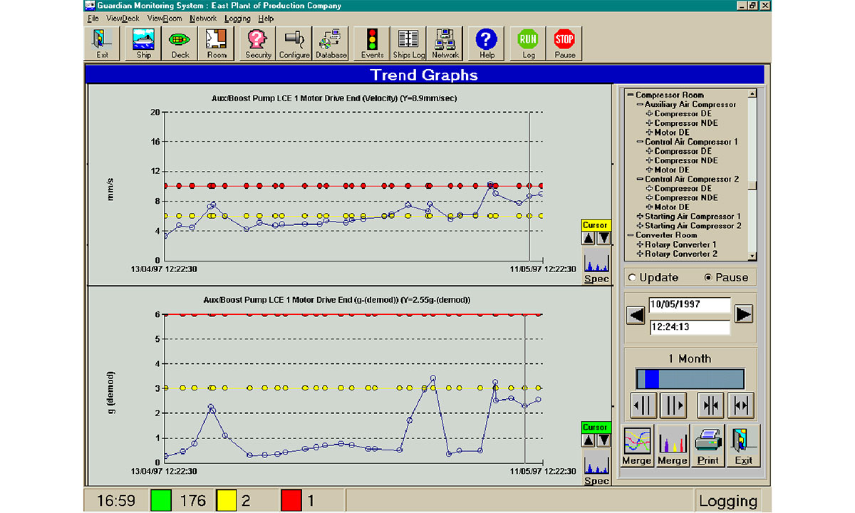 Guardian Condition Monitoring Software | Vibration