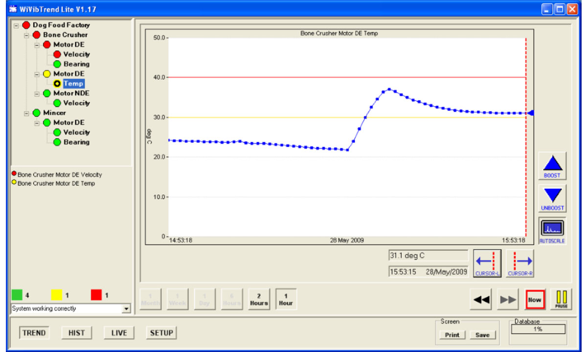 WiVib Wireless Condition Monitoring Software Support Applications