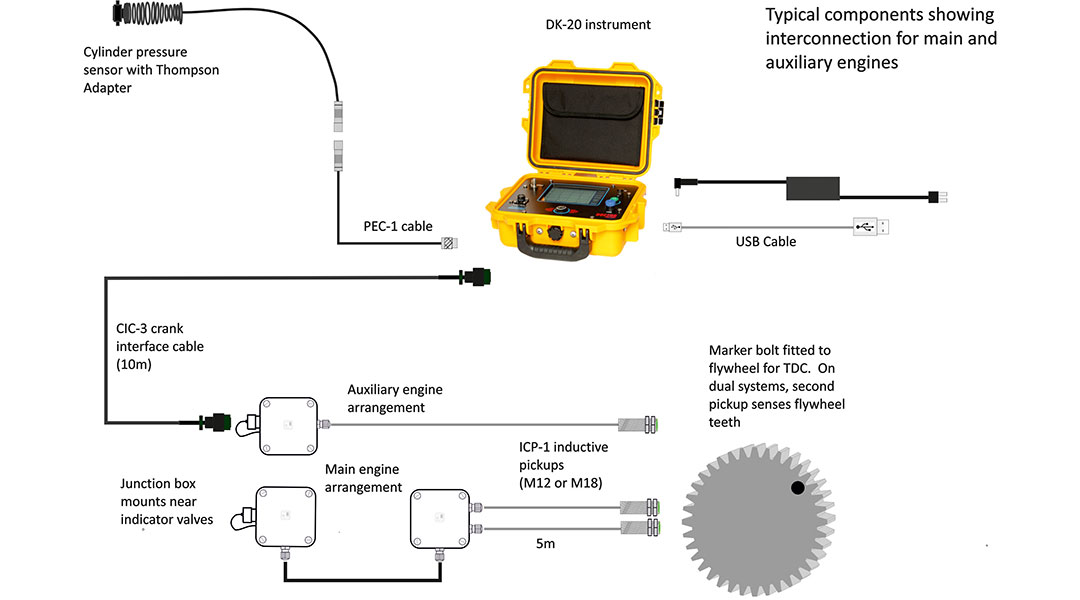 Doctor Portable DK20 Components Diagram